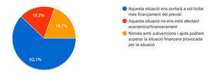 EL 44% de las empresas de L'Hospitalet y el Baix Llobregat necesitan más EPI's con urgencia