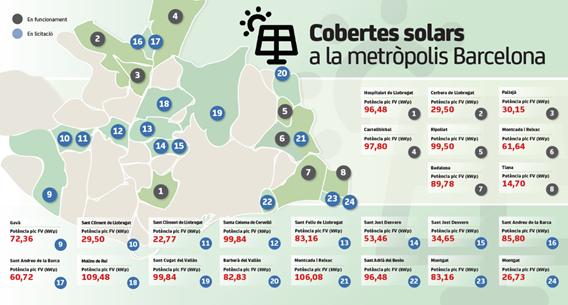El territorio metropolitano triplicará su potencia fotovoltaica en 2021 con 28 nuevas instalaciones