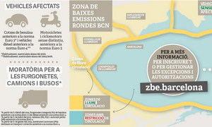 Els vehicles sense distintiu ambiental poden entrar 10 cops l'any a la ZBE Rondes BCN durant l'horari restringit