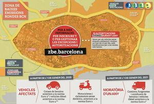 Així operarà a partir de l'1 de gener del 2020 la zona de baixes emissions rondes de Barcelona