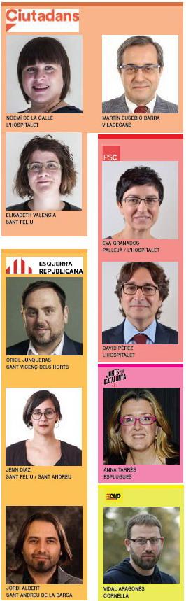 C's y ERC son los partidos que más diputados del Baix aportan con tres representantes