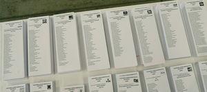 255 candidaturas concurrirán a las municipales en el Baix y L'H