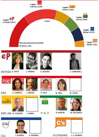 Ascensión Ratia, alcaldessa ecosocialista